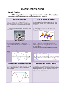 Preview of AQA Physics A - Chapter 12 Waves Revision Notes