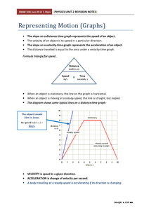 Preview of AQA Physics Unit P2 (Higher Tier) REVISION NOTES