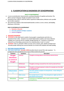 Preview of AQA PSYCHOLOGY A - CLASSIFICATION & DIAGNOSIS OF SCHIZOPHRENIA
