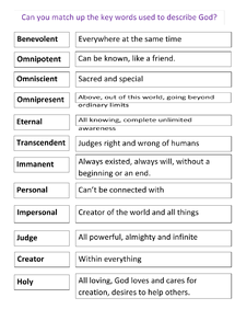 Preview of AQA RS - Philosophy - Words used about God