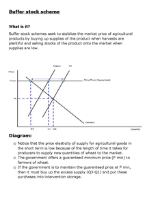 Preview of AQA Unit 1 Economics Buffer Stock Notes