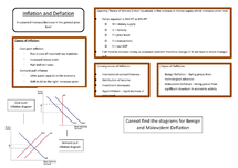 Preview of AQA Unit 4 Economics - Inflation and Deflation