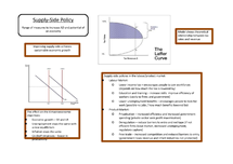 Preview of AQA Unit 4 Economics - Supply-Side Policies
