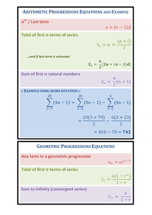 Preview of Arithmetic and Geometric Progressions Equations