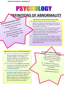 Preview of AS AQA PSYCHOLOGY A, ABNORMALITY - INDIVIDUAL DIFFERENCES