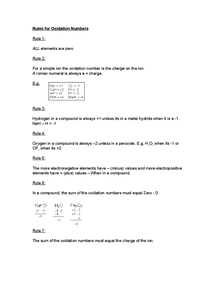 Preview of AQA AS Chemistry - Rules For Oxidation Numbers (states)