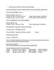 AS Chemistry OCR F321 revision notes - Document in A Level ...