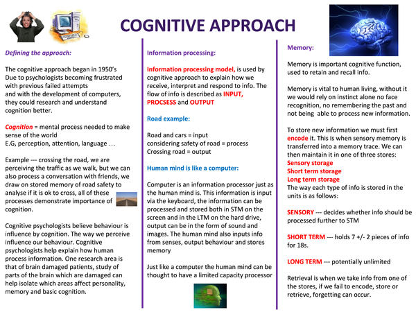 Preview of AS cognative psychology complete revision notes