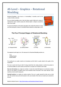 Preview of AS - Graphics - Rotational Moulding