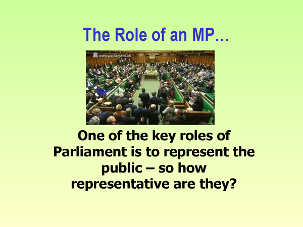 Preview of AS Politics - Unit 2 - Role Of An MP