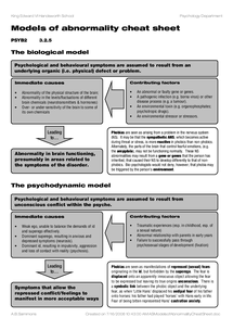 Preview of AS psychology Model of abnormality (Unit2, AQA B)