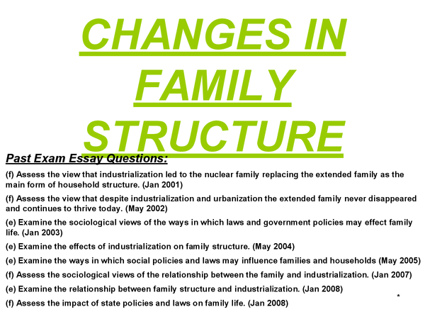 ... - Family - Changes in family Structure Presentation/Revision cards