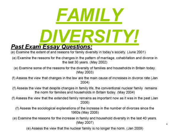 Preview of AS Sociology - Family - Family Diversity Presentation/Revision cards