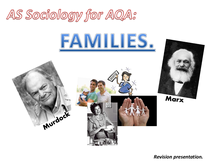 Preview of AS Sociology for AQA Revision Presentation on FAMILIES.