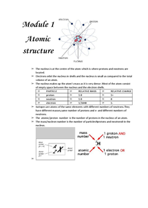 Preview of ATOMIC STRUCTURE REVISION FOR AS