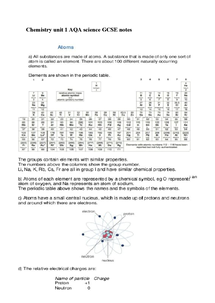 Preview of atoms/the periodic table and chemical reactions.