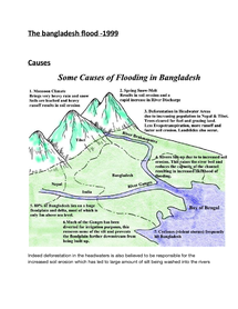 Preview of bangladesh flood