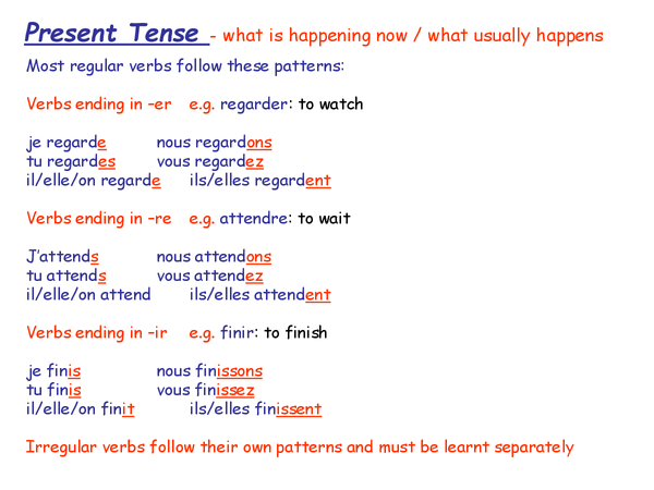 Preview of Basic French Grammar
