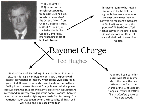 Preview of Bayonet Charge