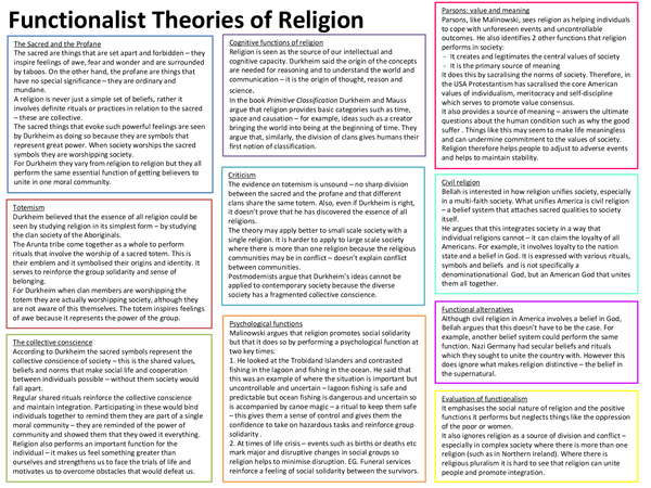 Preview of Beliefs in Society Revision Notes