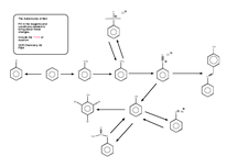 Preview of Benzene and aromatic reactions flowsheet for OCR F324
