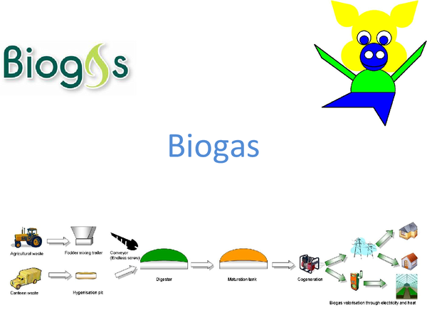 Preview of Biogas