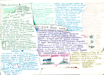 Preview of Biology GCSE OCR Gateway B4 Part 1 Mind Map