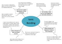 Preview of Bonding Mindmaps