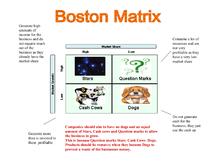 Preview of Boston Matrix