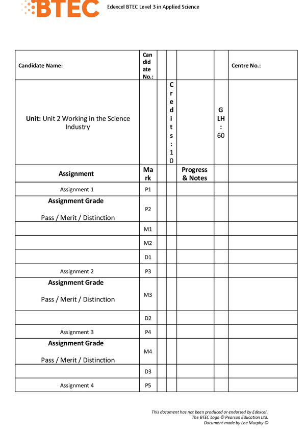 unit 5 p3 btec level 3 Unit 5: anatomy and physiology for health and social care unit code: r/600/8956 qcf level 3: btec nationals credit value: p3 outline the gross structure of.
