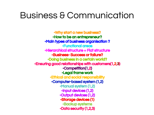 Business And Communication A265 Presentation In Gcse