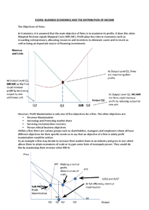 Preview of Business Economics and the Distribution of Income
