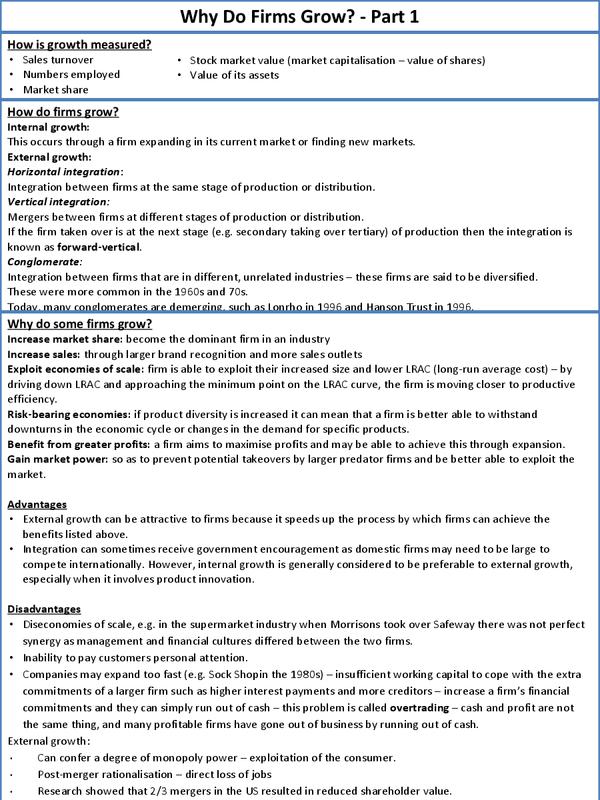 Preview of Business Economics ECON3 Edexcel (Full Course)