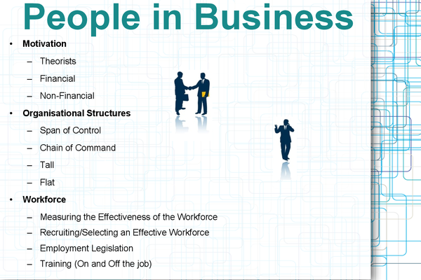 Preview of Business - People for AQA AS (New spec for first teaching in 2008)