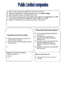 Preview of Business Studies OCR Unit 2: Public limited companies fact sheet