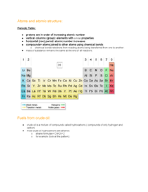 Preview of C1 Chemistry GCSE