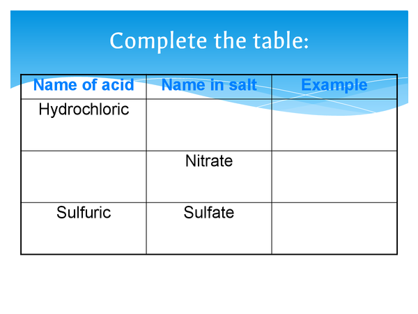 Preview of C2 7.2 Making salts from acids or bases