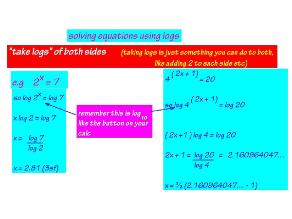 Preview of C2 Logarithm, Binomial Expressions and Integration Summary