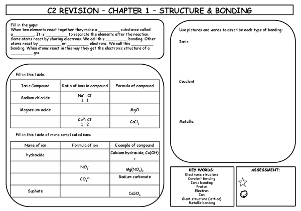 Preview of C2 revsion sheet