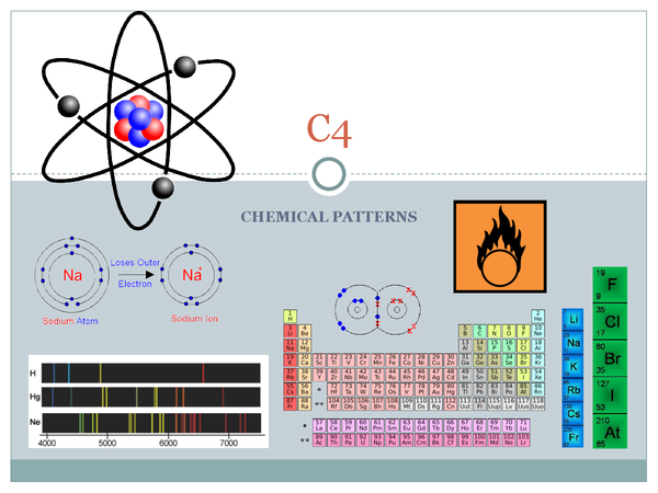 Preview of C4: Chemical Patterns