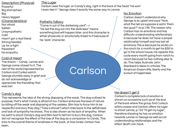 Preview of Carlson Notes :)