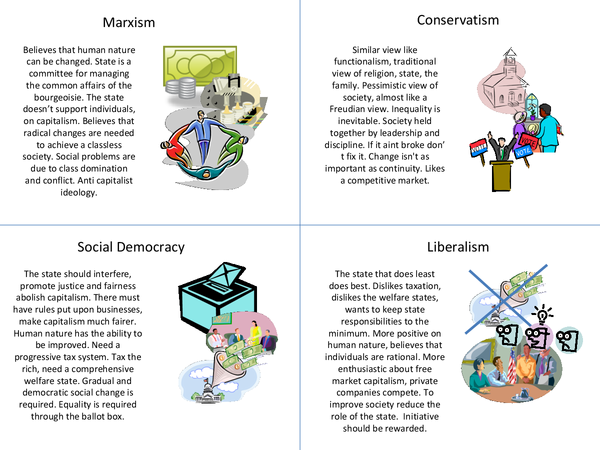 Preview of Chart of Key Ideologies