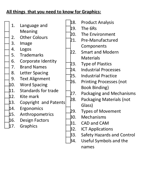 Computer Graphics list of educational subjects