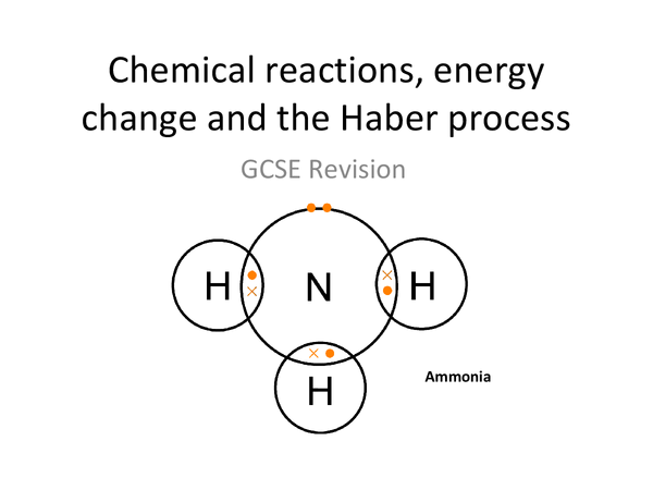Preview of Chemical Reactions, energy change and the Haber process C2 Revision