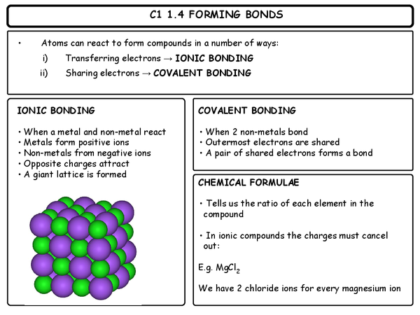 Preview of chemistry core revision cards