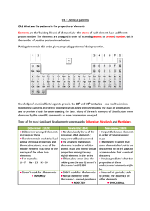 Preview of Chemistry C4, C5, C6 OCR 21st Century