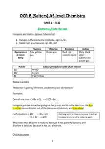 Preview of Chemistry Revision Notes - Unit 2 (OCR B - salters chemistry)