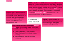 Preview of Childhood Revision Diagram - AS Sociology: Families and Household.