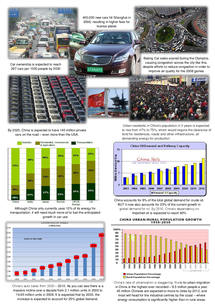 Preview of China - New Economic Giant Facts & Pictures