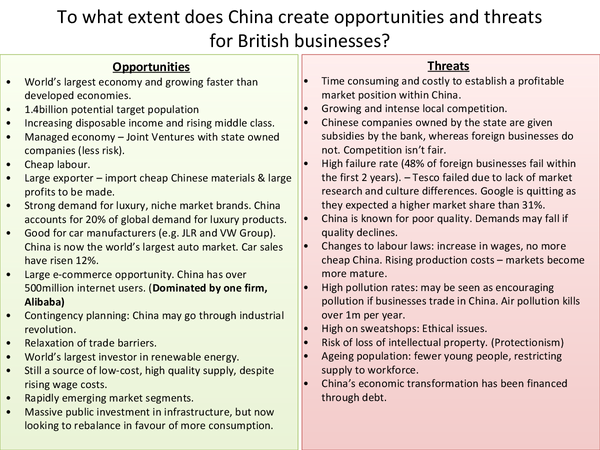Preview of China Notes & Examples.